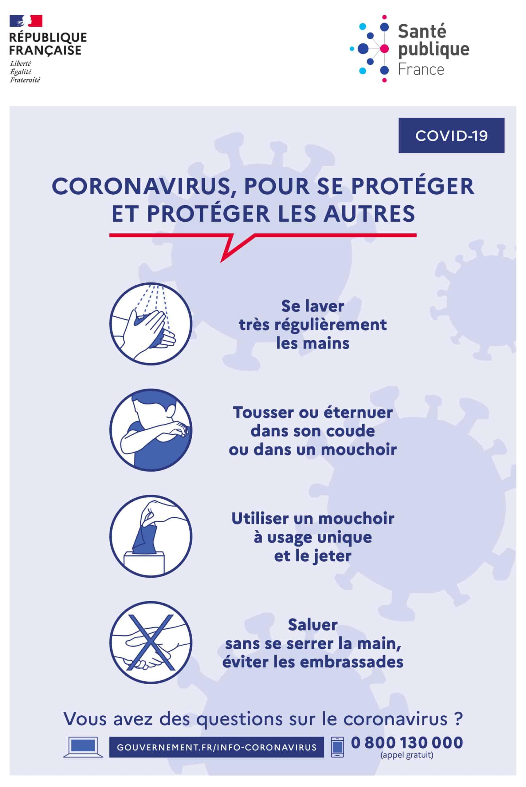Geste barrières - Coronavirus - USV
