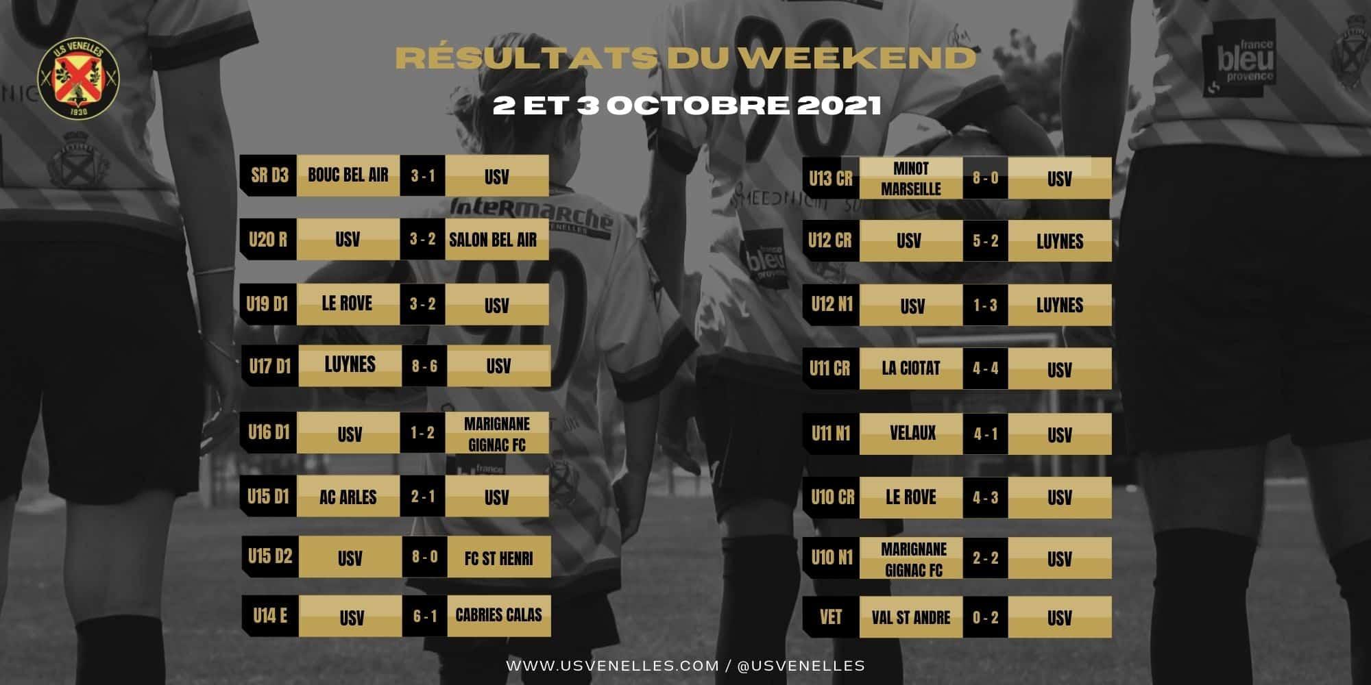 Résultats du weekend (2 et 3 Octobre) - USV