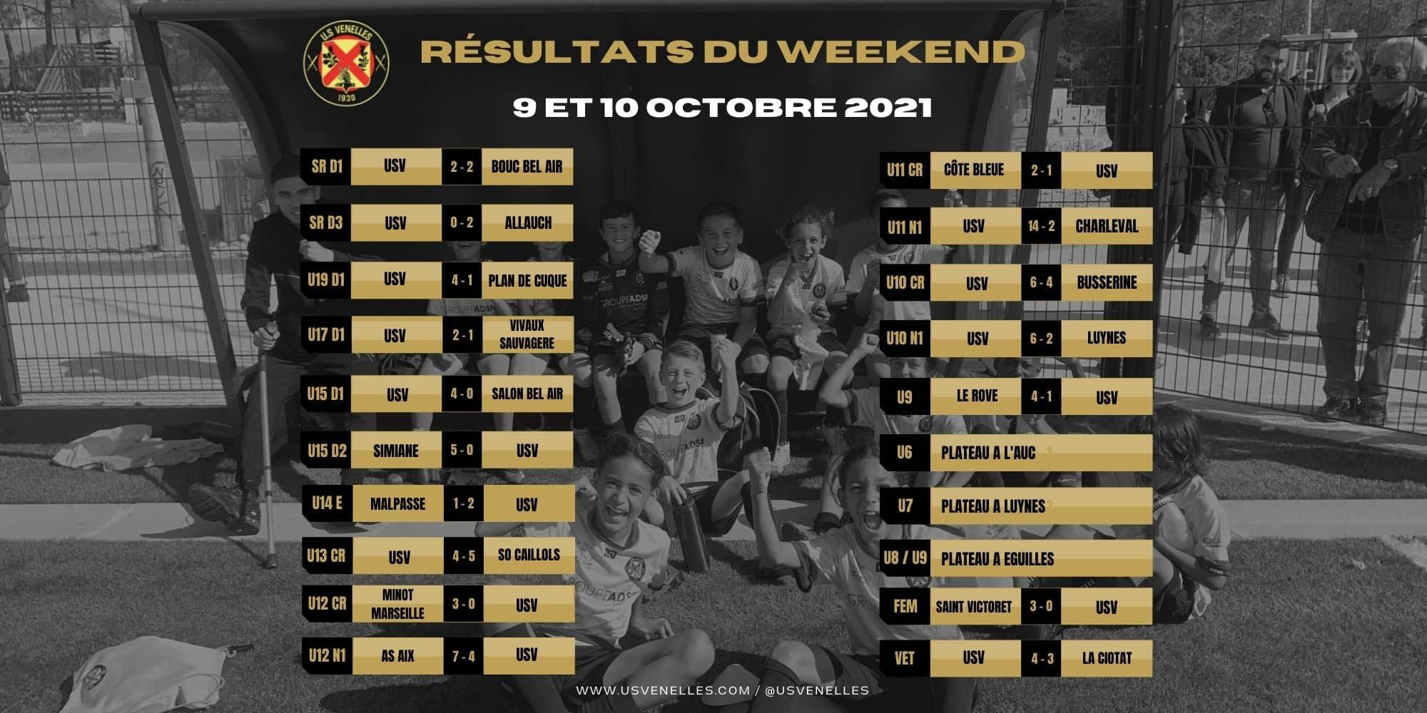 Résultats du weekend 9 et 10 Octobre - USV